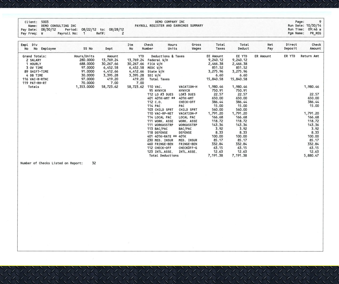 payroll register and earnings summary